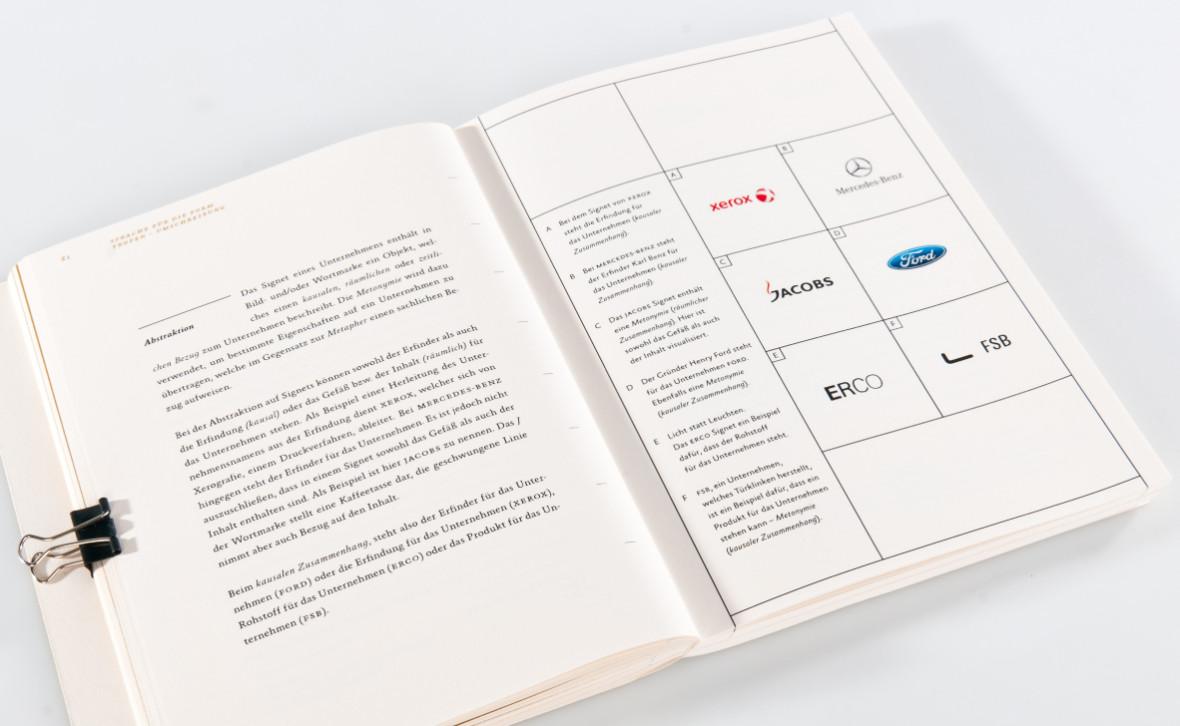 Rhetorik der zeichen grundlagen zum bewussten gestalten for Praktikum produktdesign