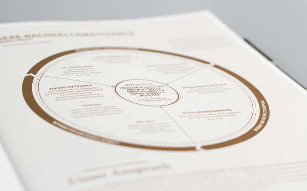 BMW Group Sustainable Values Report 2012 (10)