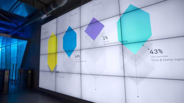 Klarna Data Wall (2)
