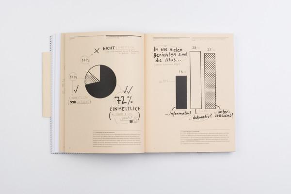 Malen nach Zahlen (6)