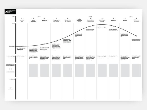 Interaction Design Kit (7)