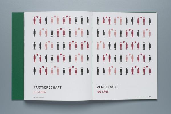 Gemeinsam – Autonomie & Zugehörigkeit (15)