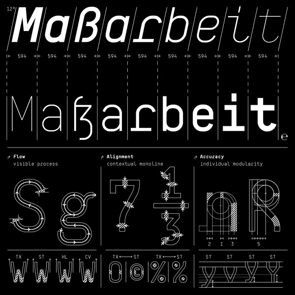 BB Roller Mono Pro – Typeface (3)
