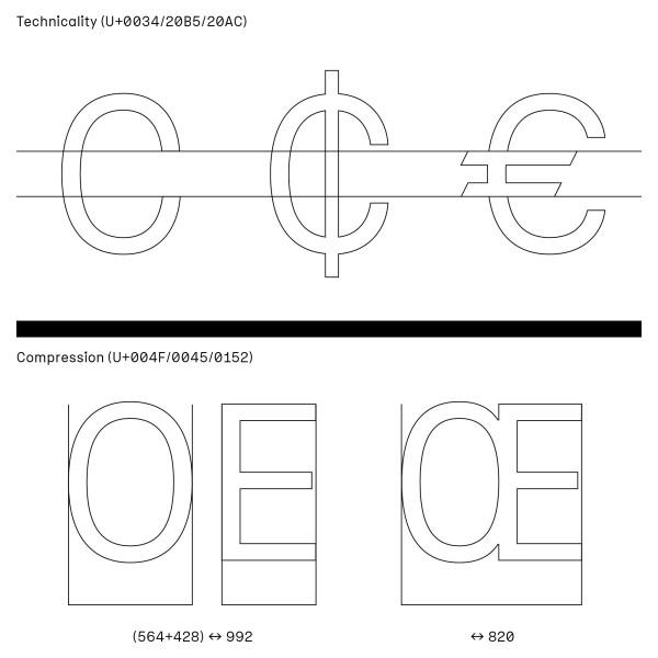 BB Studio™ Pro – Typeface (8)