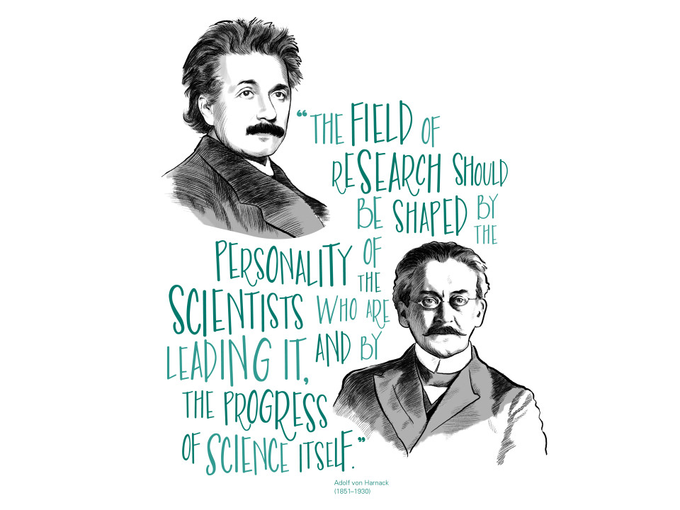 Travel Guide to the Max Planck Society