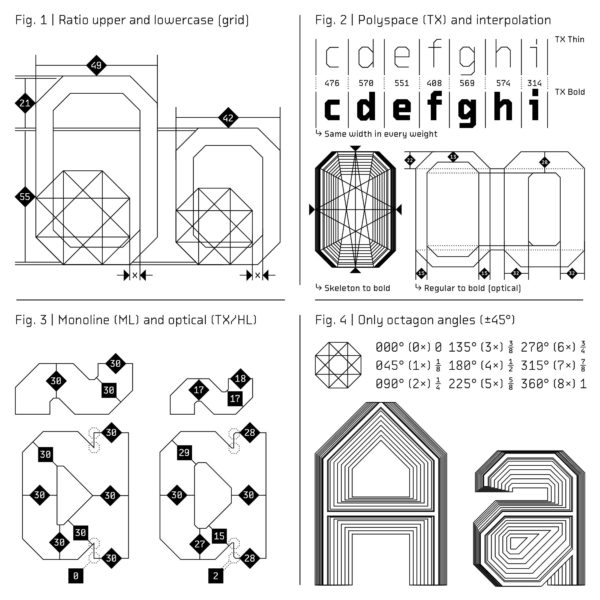 BB Strata™ Pro – Typeface (3)