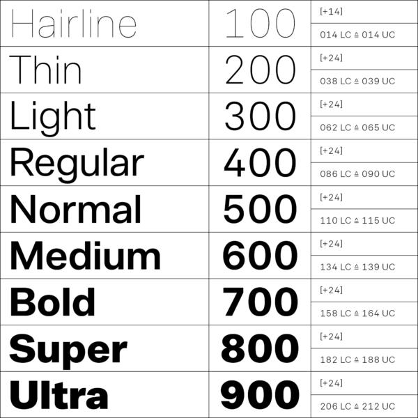 Noname™ Pro – Typeface (8)
