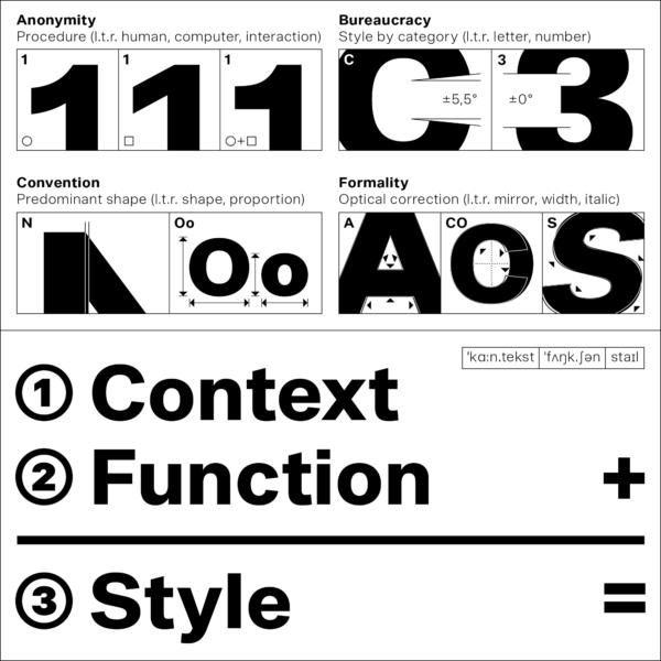 Noname™ Pro – Typeface (6)
