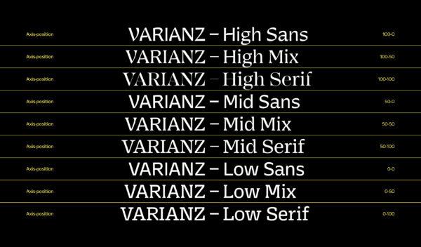 Varianz – Variable Superfamily (2)