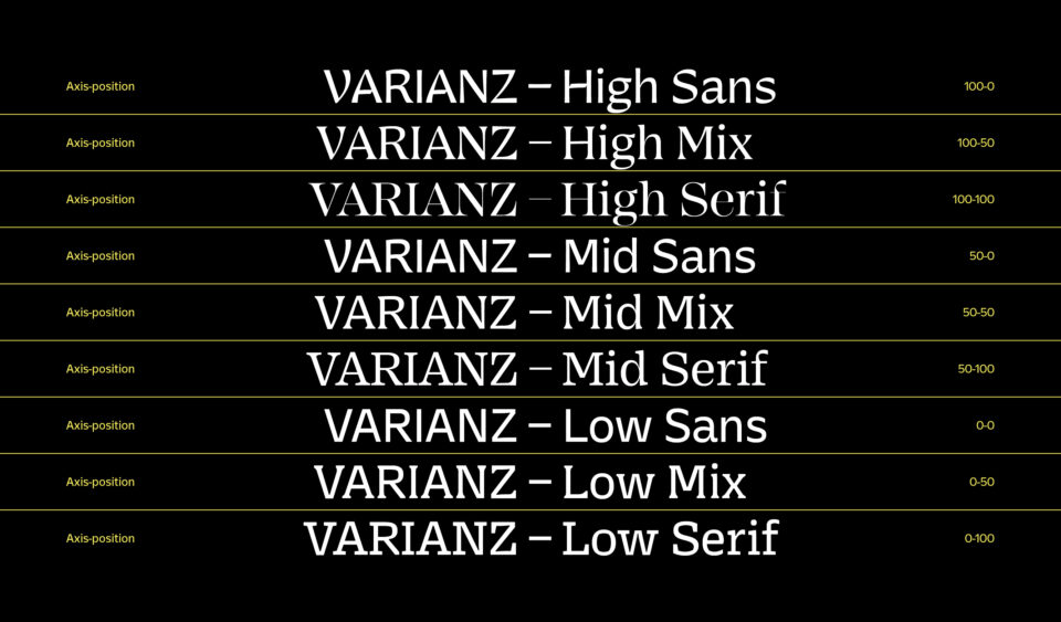 Varianz – Variable Superfamily