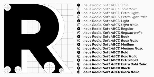 Neue Radial Soft A–D (2)
