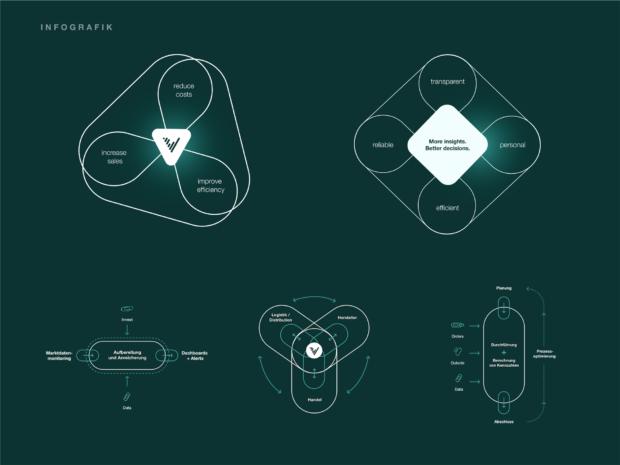 VCS – UX/UI Design und Branding (4)