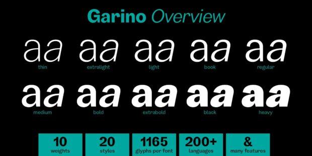 Garino Schriftfamilie (2)